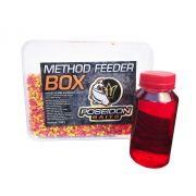 METHOD FEEDER BOX